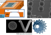 18 months post-doct position : Magnetically actuated metamaterials for biotechnology applications