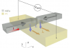 Electrical detection of magnetic domain walls by inverse and direct spin Hall effect