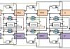 A Novel Asynchronous Radiation-Hard Error Correction Structure Based on MRAM