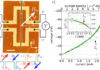 Nonlinear properties of pure spin conductors