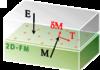 24 months postdoc position - 2D ferromagnets