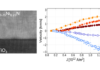 Current-driven domain wall dynamics in ferrimagnetic nickel-doped Mn<sub>4</sub>N films