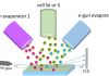 Post-doctoral position - Nanostructures of 2D Materials for quantum optics and spintronics