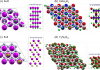 Tailoring magnetic insulator proximity effects in graphene: first-principles calculations