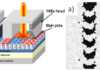 Impact of intergrain effective coupling due to huge thermal gradients in heat assisted magnetic recording