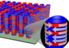 [POSITION FILLED] 30 months post-doc position - Magnetic and electric characterization of core-shell nanotubes for 3D spintronics