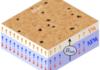Room-Temperature Skyrmions at Zero Field in Exchange-Biased Ultrathin Films