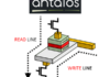SOT-MRAM Pioneer Antaios Secures $11M in Funding