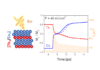 Single-shot all-optical switching of magnetisation in Tb/Co multilayer-based MTJ