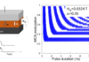 Route towards efficient magnetization reversal driven by voltage control of magnetic anisotropy